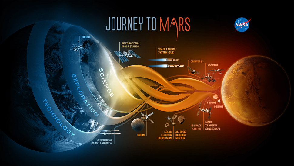 nasa journey to mars