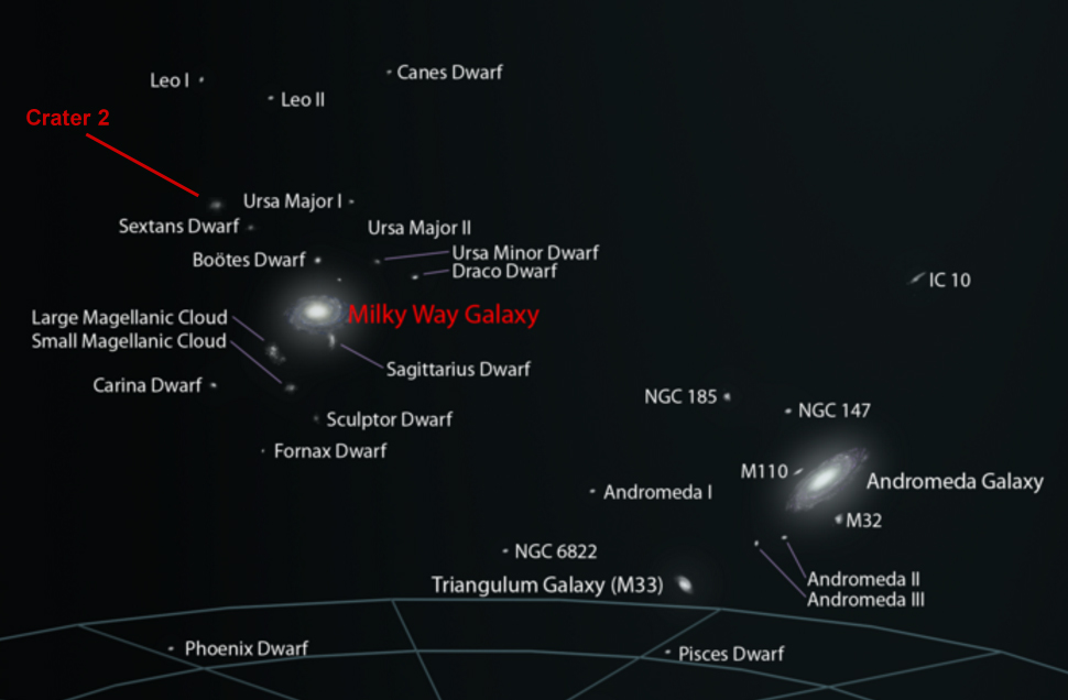 crater 2 dwarf galaxy 3d map