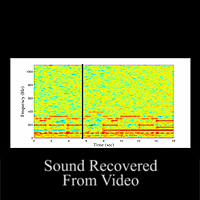 sound from video vibrations